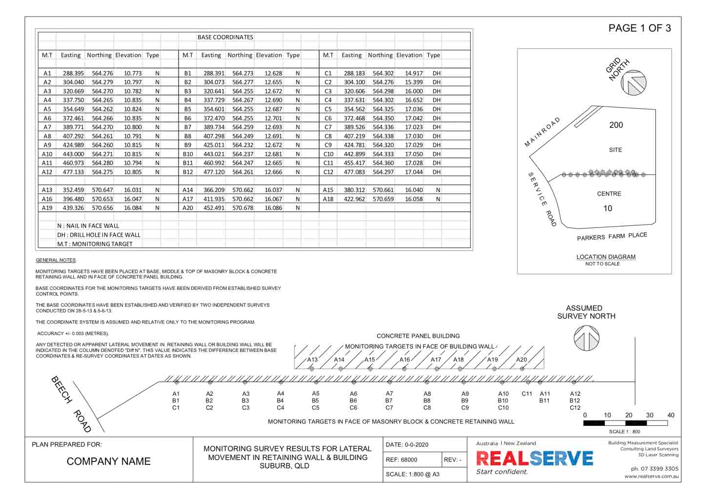 A SAMPLE OF A MOVEMENT MONITORING REPORT FOR A COMMERCIAL PROPERTY SITE BY REALSERVE