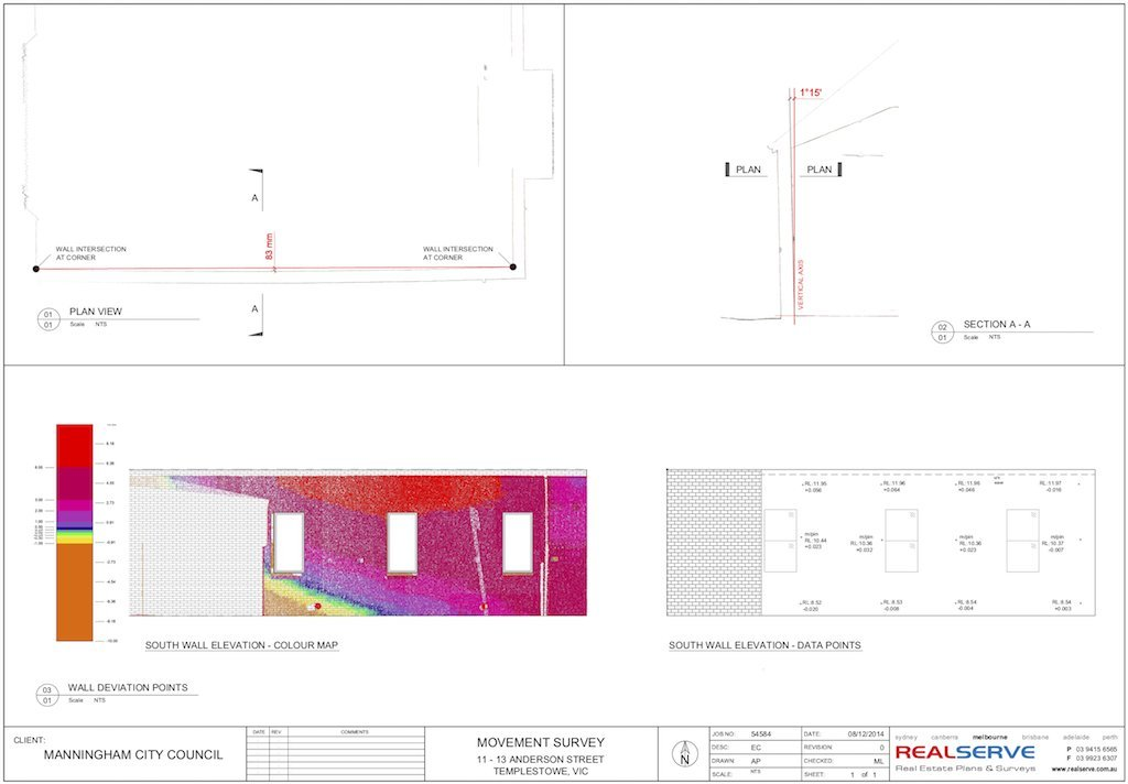 A SAMPLE OF A MOVEMENT MONITORING REPORT FOR A COMMERCIAL PROPERTY BY REALSERVE
