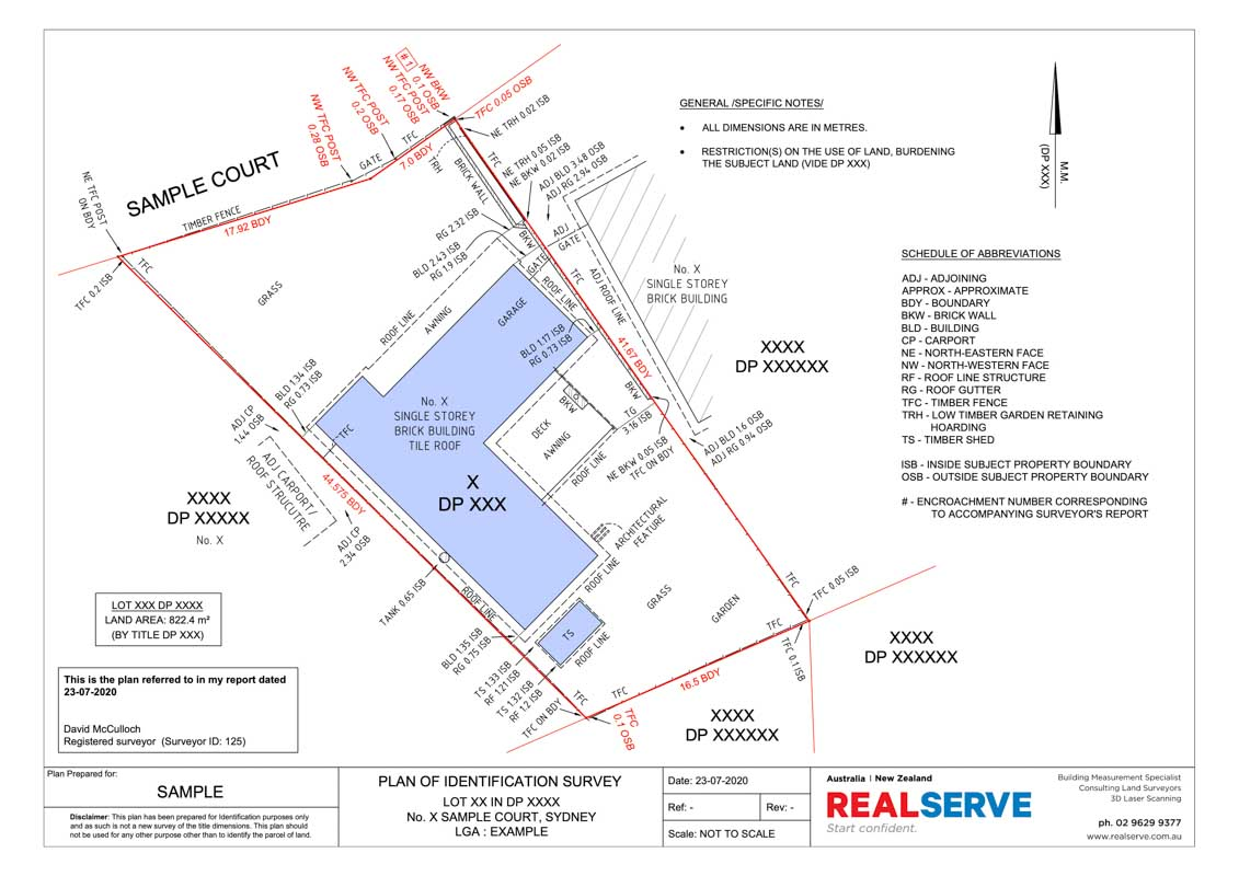 Realserve NSW Boundary Surveyor Company in Australa that can do Plan of Identification Survey for a property